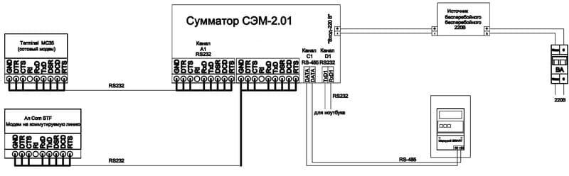 Схема шкафа АСКУЭ с сумматором