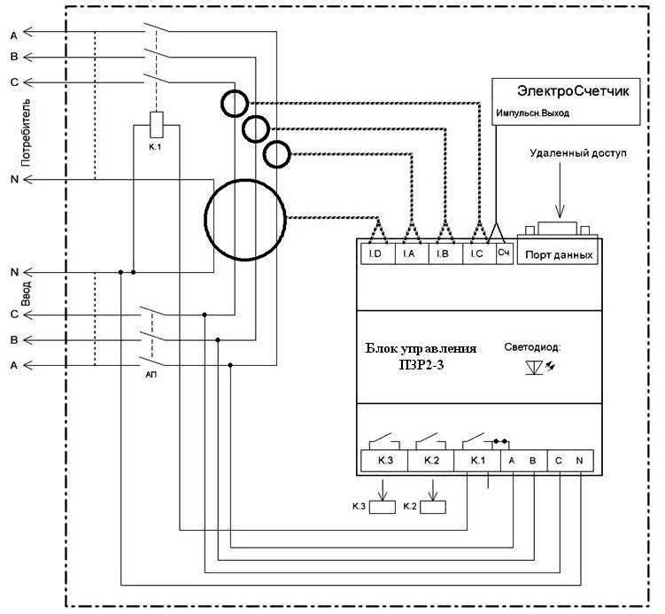 Однолинейная схема ПЗР2-3-3